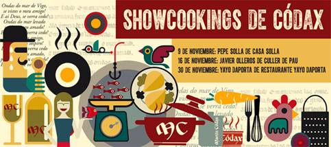 showcookings codax